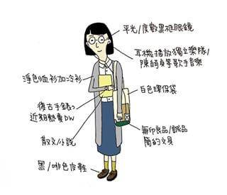 【敢系列】解剖偽文青(1)